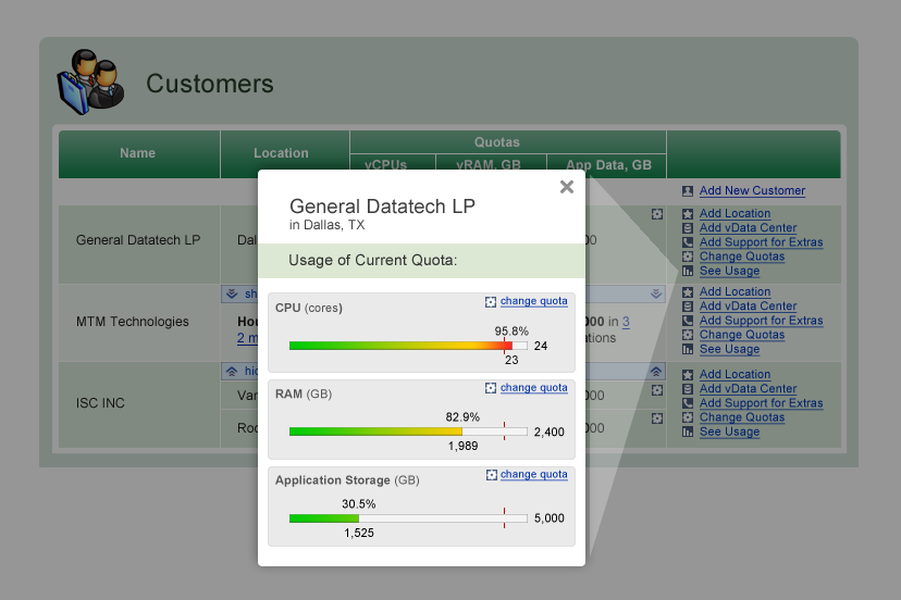 Customers-Dashboard-See Usage