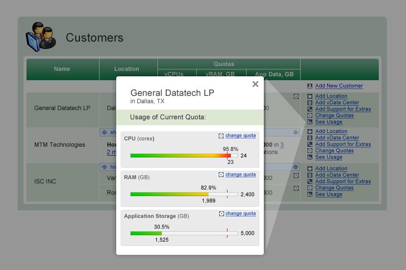 Customers-Dashboard-See Usage