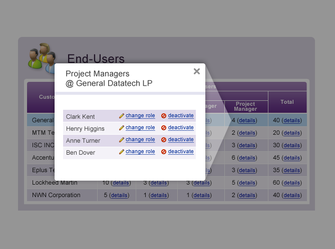 Engineers-Dashboard Details Popup