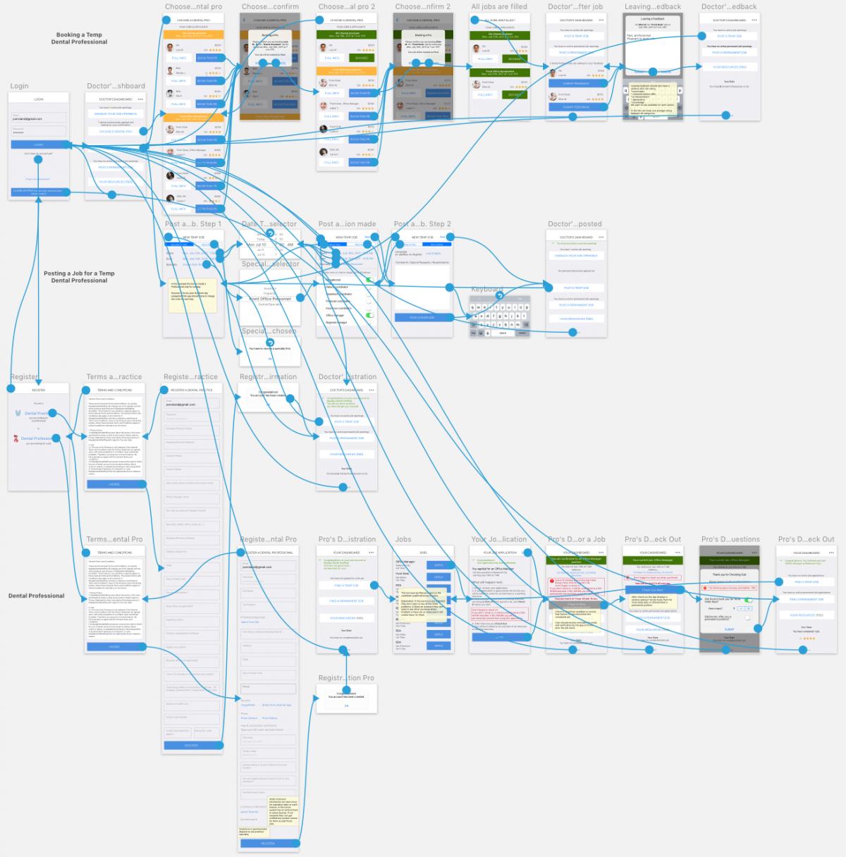 iPhone prototype links - Sketch screenshot